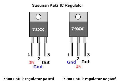IC 78xx dan 79xx pada Regulator