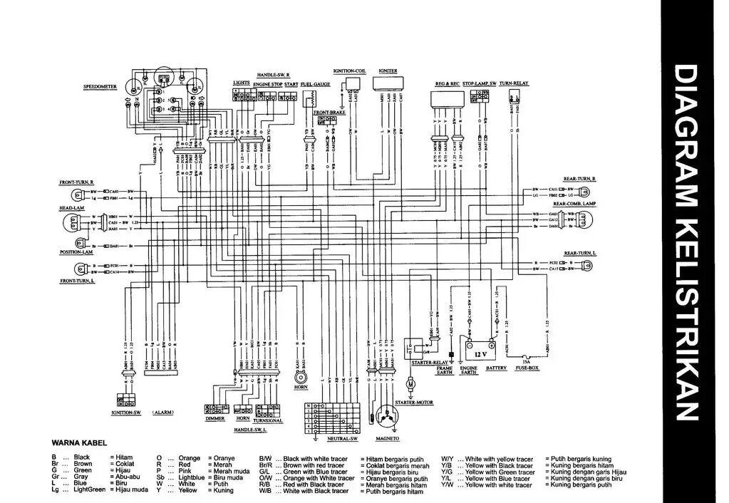 Wiring diagram kelistrikan suzuki thunder 125 custom wiring diagram wiring diagram yamaha mio j wiring diagram mio soul gt new info rh color castles com custom honda 125 motor suzuki thunder 125 swarovskicordoba Images