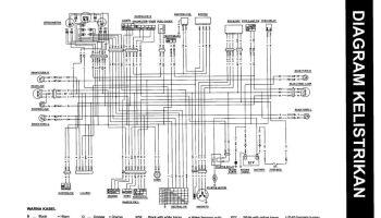 Bikin jalur kabel sendiriapkan soket juga selang bakar jalur kabel wiring thunder 125cc ccuart Images
